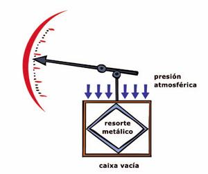 meteo img